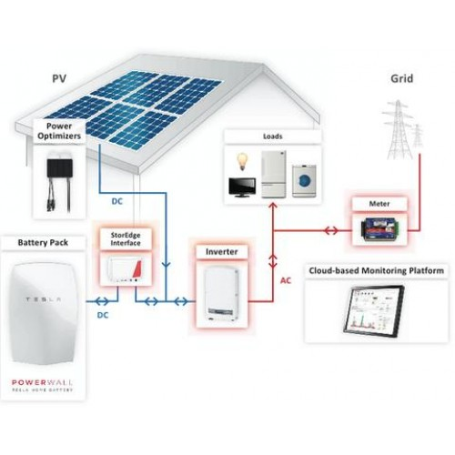 hca 10000 watt (10kw) diy solar install kit w solaredge inverter solar system wiring 10000 watt (10kw) diy solar install kit w solaredge inverter