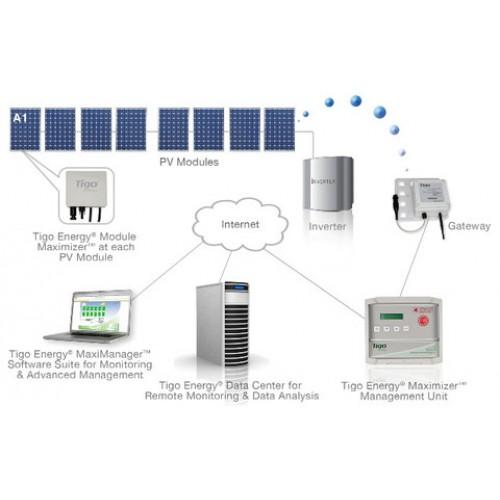 HCA - Tigo Energy 300W Solar Panel Maximizer DC Optimizer