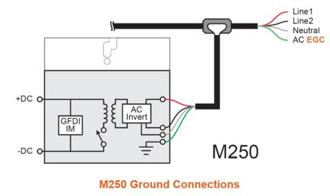 Enphase M250 Wiring Diagram from misolarenergy.com